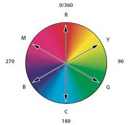 Vòng tròn màu