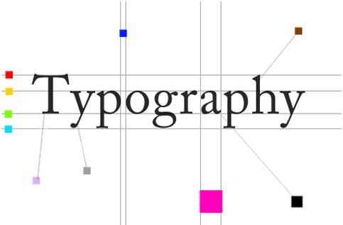 cau-tao-cua-typography