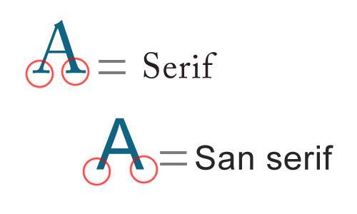 Serif và San serif