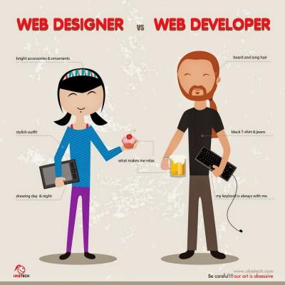 Phầm mềm website và Dịch vụ website