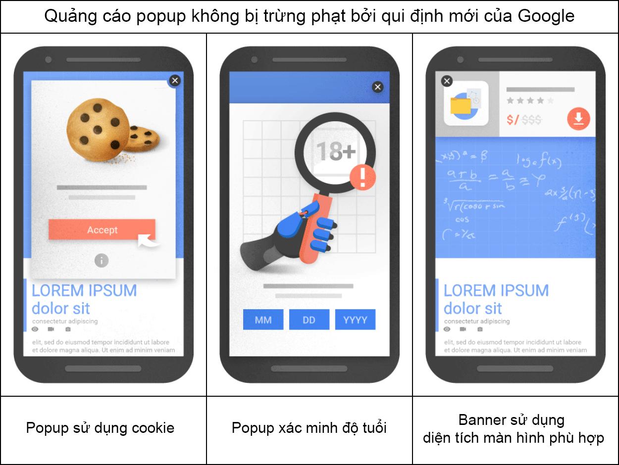 Quảng cáo popup không bị trừng phạt bởi qui định mới của Google
