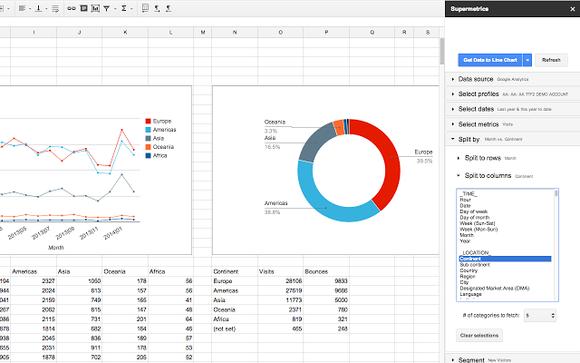 Supermetrics giúp tích hợp data từ các website và dịch vụ phổ biến dễ dàng hơn.